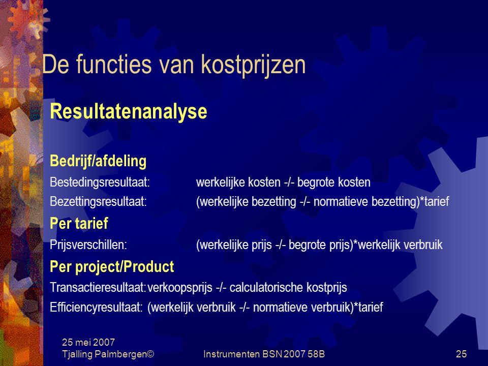 25 mei 2007 Tjalling Palmbergen©Instrumenten BSN 2007 58B24 De functies van kostprijzen Tarief en kostprijsberekening totale kosten Kostprijs= totale aantal geproduceerde eenheden