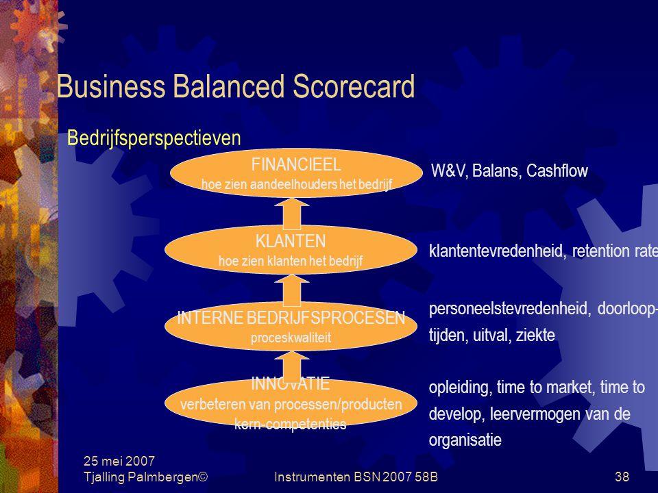 25 mei 2007 Tjalling Palmbergen©Instrumenten BSN 2007 58B37 Business Balanced Scorecard kritische succesfactoren CSF's omgevingsfactoren performance indicatoren PI's Bedrijfsmissie bedrijfsstrategie doelstellingen tolerantiegrenzen