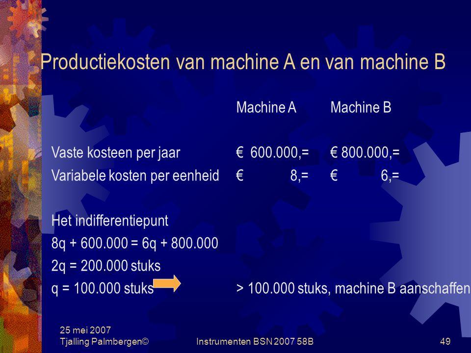 25 mei 2007 Tjalling Palmbergen©Instrumenten BSN 2007 58B48 Make or buy beslissingen Vaste kosten €500.000,= Variabele kosten € 20,= Kosten uitbesteding € 40,= Het indifferentiepunt 40q = 500.000 + 20q 20q = 500.000 q = 25.000 onderdelen< 25.000 onderdelen: uitbesteden