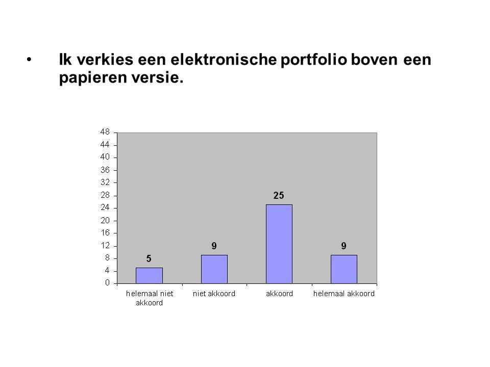 Ik verkies een elektronische portfolio boven een papieren versie.