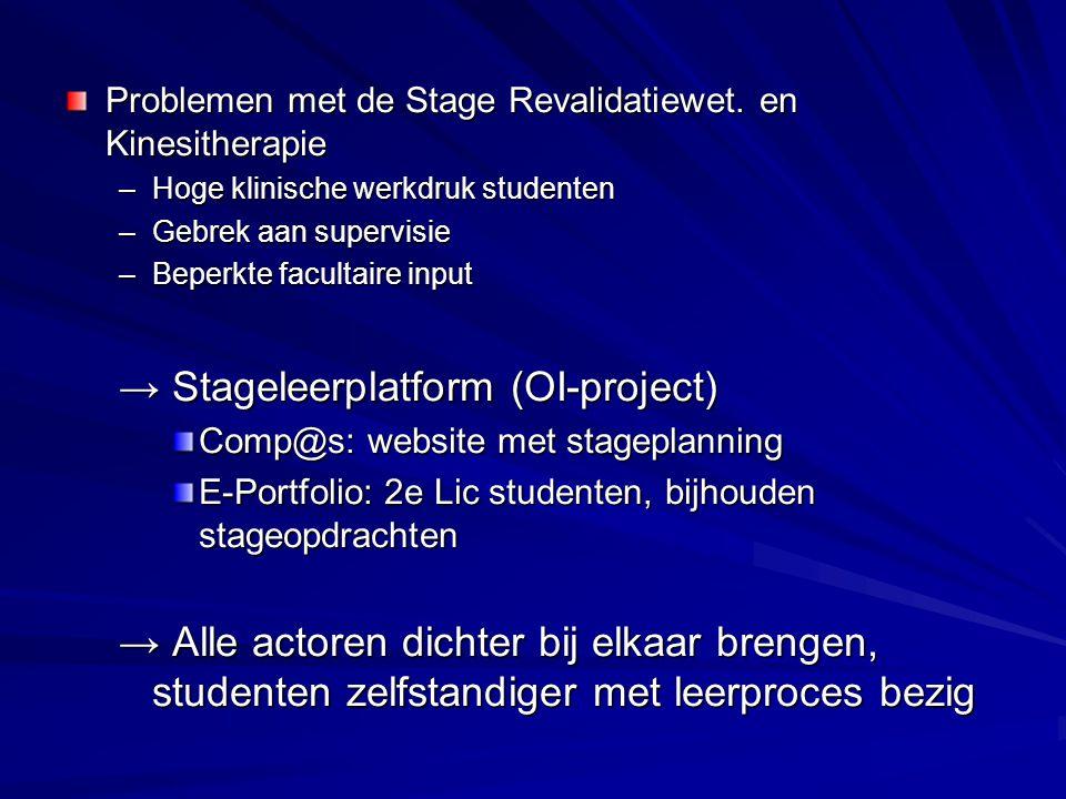 Problemen met de Stage Revalidatiewet.