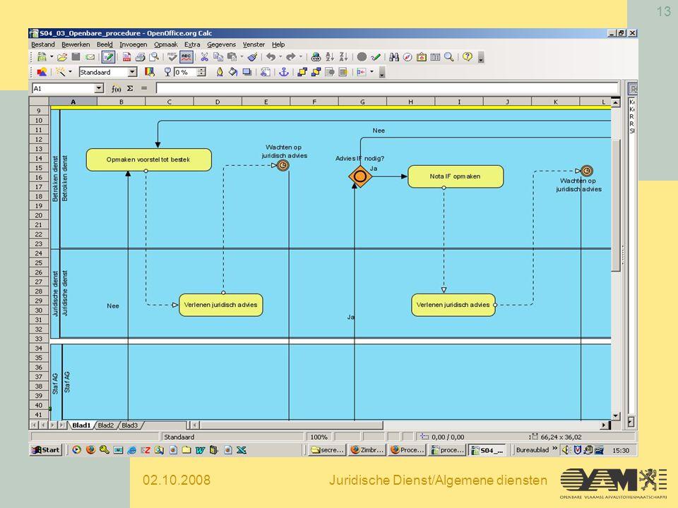 02.10.2008Juridische Dienst/Algemene diensten 13