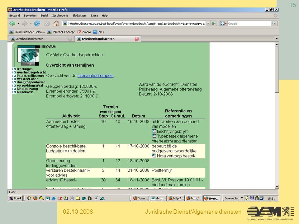 02.10.2008Juridische Dienst/Algemene diensten 15