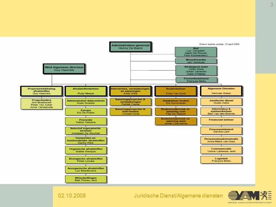 02.10.2008Juridische Dienst/Algemene diensten 4 –Geen aankoopdienst –W - L - D (~ Budget) –Zowel nationaal als Europees