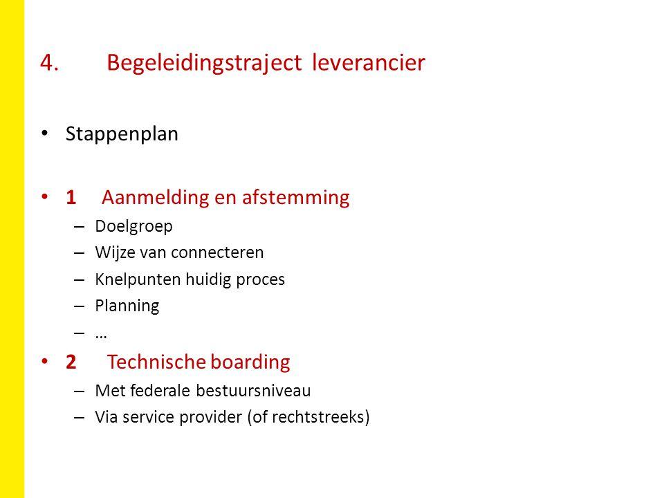 4. Begeleidingstraject leverancier Stappenplan 1 Aanmelding en afstemming – Doelgroep – Wijze van connecteren – Knelpunten huidig proces – Planning –