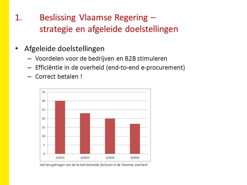1. Beslissing Vlaamse Regering – strategie en afgeleide doelstellingen Afgeleide doelstellingen – Voordelen voor de bedrijven en B2B stimuleren – Effi