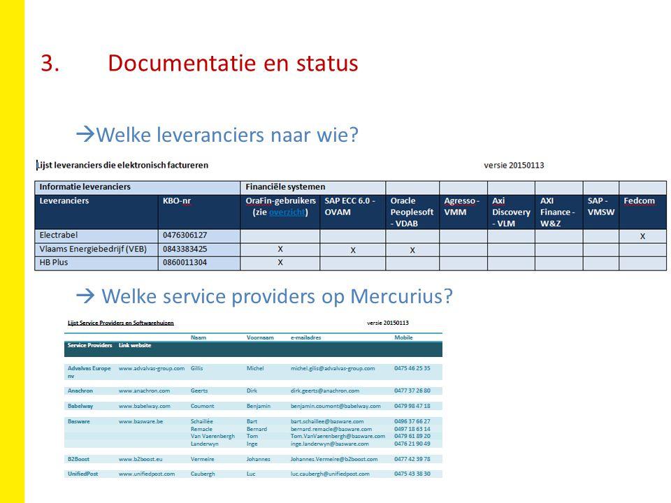 4.Begeleidingstraject leverancier In nauwe samenwerking met het federale bestuursniveau Voor wie.