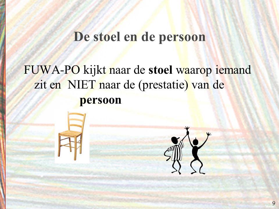 9 De stoel en de persoon FUWA-PO kijkt naar de stoel waarop iemand zit en NIET naar de (prestatie) van de persoon