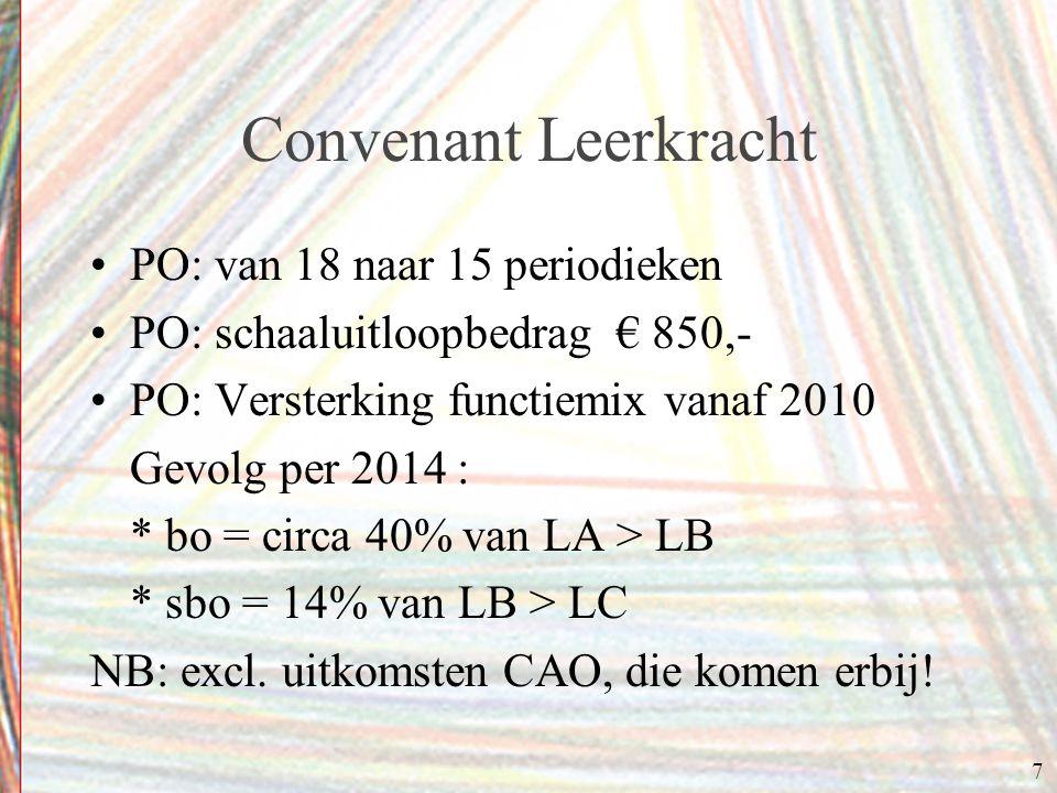 7 Convenant Leerkracht PO: van 18 naar 15 periodieken PO: schaaluitloopbedrag € 850,- PO: Versterking functiemix vanaf 2010 Gevolg per 2014 : * bo = circa 40% van LA > LB * sbo = 14% van LB > LC NB: excl.