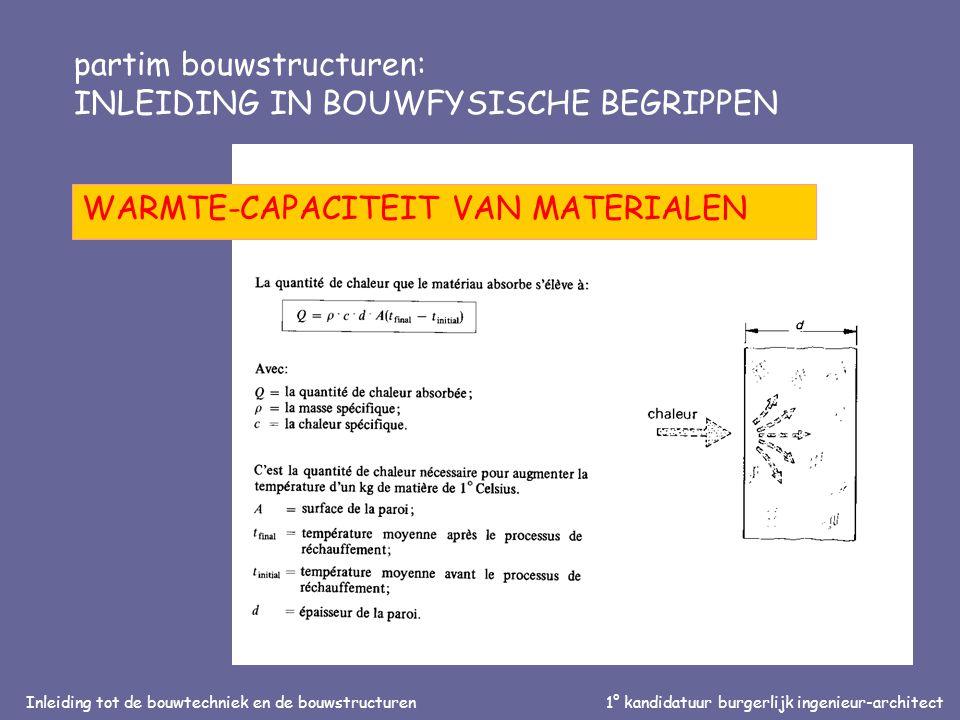 Inleiding tot de bouwtechniek en de bouwstructuren1° kandidatuur burgerlijk ingenieur-architect partim bouwstructuren: INLEIDING IN BOUWFYSISCHE BEGRIPPEN WARMTE-CAPACITEIT VAN MATERIALEN