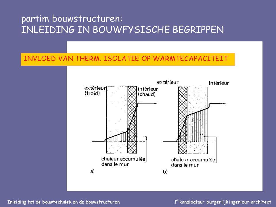 Inleiding tot de bouwtechniek en de bouwstructuren1° kandidatuur burgerlijk ingenieur-architect partim bouwstructuren: INLEIDING IN BOUWFYSISCHE BEGRIPPEN INVLOED VAN THERM.