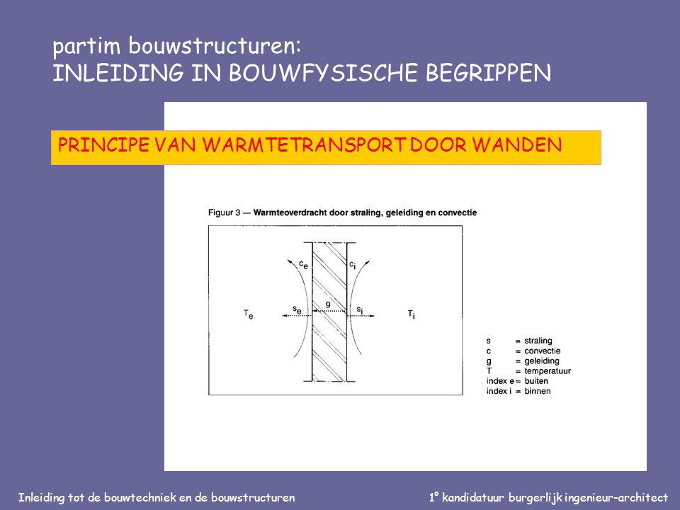 Inleiding tot de bouwtechniek en de bouwstructuren1° kandidatuur burgerlijk ingenieur-architect partim bouwstructuren: INLEIDING IN BOUWFYSISCHE BEGRIPPEN PRINCIPE VAN WARMTETRANSPORT DOOR WANDEN