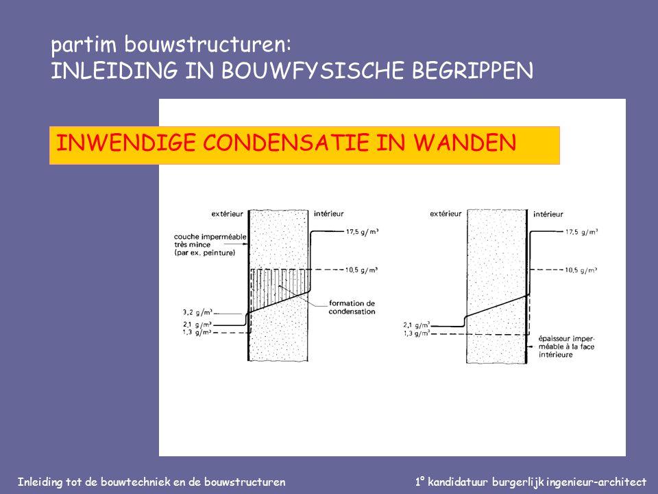 Inleiding tot de bouwtechniek en de bouwstructuren1° kandidatuur burgerlijk ingenieur-architect partim bouwstructuren: INLEIDING IN BOUWFYSISCHE BEGRIPPEN INWENDIGE CONDENSATIE IN WANDEN