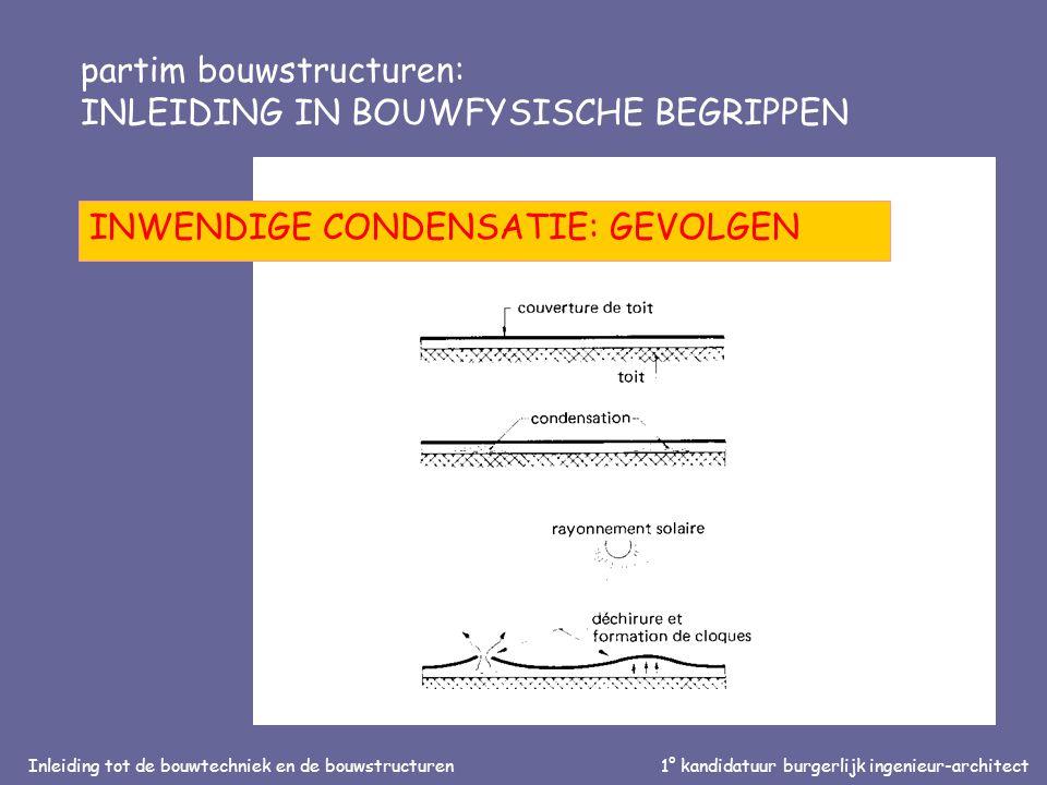 Inleiding tot de bouwtechniek en de bouwstructuren1° kandidatuur burgerlijk ingenieur-architect partim bouwstructuren: INLEIDING IN BOUWFYSISCHE BEGRIPPEN INWENDIGE CONDENSATIE: GEVOLGEN