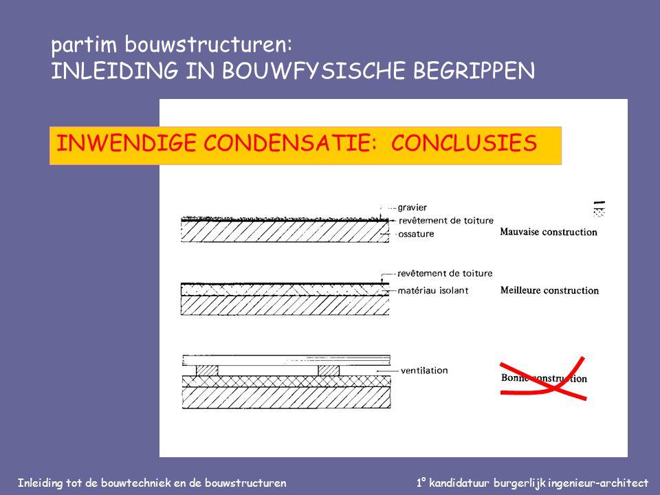 Inleiding tot de bouwtechniek en de bouwstructuren1° kandidatuur burgerlijk ingenieur-architect partim bouwstructuren: INLEIDING IN BOUWFYSISCHE BEGRIPPEN INWENDIGE CONDENSATIE: CONCLUSIES