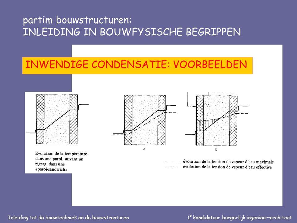 Inleiding tot de bouwtechniek en de bouwstructuren1° kandidatuur burgerlijk ingenieur-architect partim bouwstructuren: INLEIDING IN BOUWFYSISCHE BEGRIPPEN INWENDIGE CONDENSATIE: VOORBEELDEN
