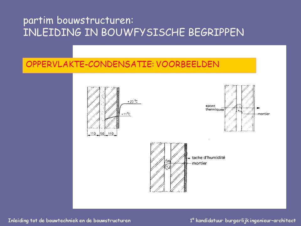 Inleiding tot de bouwtechniek en de bouwstructuren1° kandidatuur burgerlijk ingenieur-architect partim bouwstructuren: INLEIDING IN BOUWFYSISCHE BEGRIPPEN OPPERVLAKTE-CONDENSATIE: VOORBEELDEN
