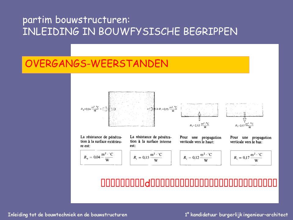 Inleiding tot de bouwtechniek en de bouwstructuren1° kandidatuur burgerlijk ingenieur-architect partim bouwstructuren: INLEIDING IN BOUWFYSISCHE BEGRIPPEN OVERGANGS-WEERSTANDEN  d 