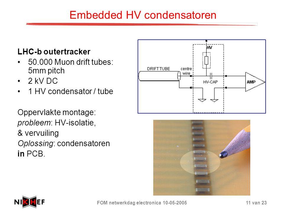 FOM netwerkdag electronica 10-05-200511 van 23 Embedded HV condensatoren LHC-b outertracker 50.000 Muon drift tubes: 5mm pitch 2 kV DC 1 HV condensator / tube Oppervlakte montage: probleem: HV-isolatie, & vervuiling Oplossing: condensatoren in PCB.