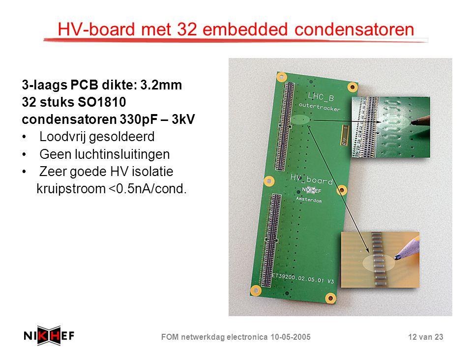 FOM netwerkdag electronica 10-05-200512 van 23 HV-board met 32 embedded condensatoren 3-laags PCB dikte: 3.2mm 32 stuks SO1810 condensatoren 330pF – 3kV Loodvrij gesoldeerd Geen luchtinsluitingen Zeer goede HV isolatie kruipstroom <0.5nA/cond.
