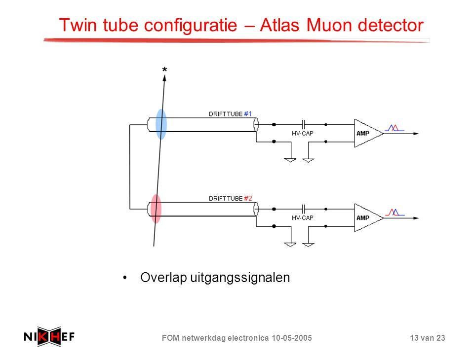 FOM netwerkdag electronica 10-05-200513 van 23 Twin tube configuratie – Atlas Muon detector Overlap uitgangssignalen