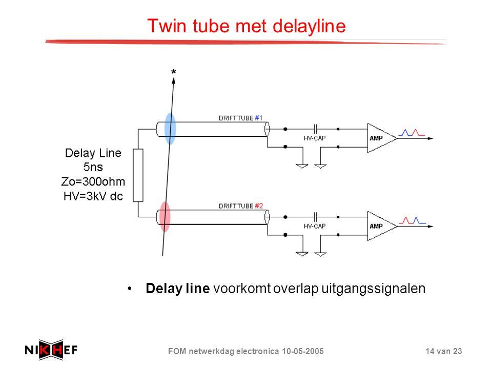 FOM netwerkdag electronica 10-05-200514 van 23 Twin tube met delayline Delay line voorkomt overlap uitgangssignalen