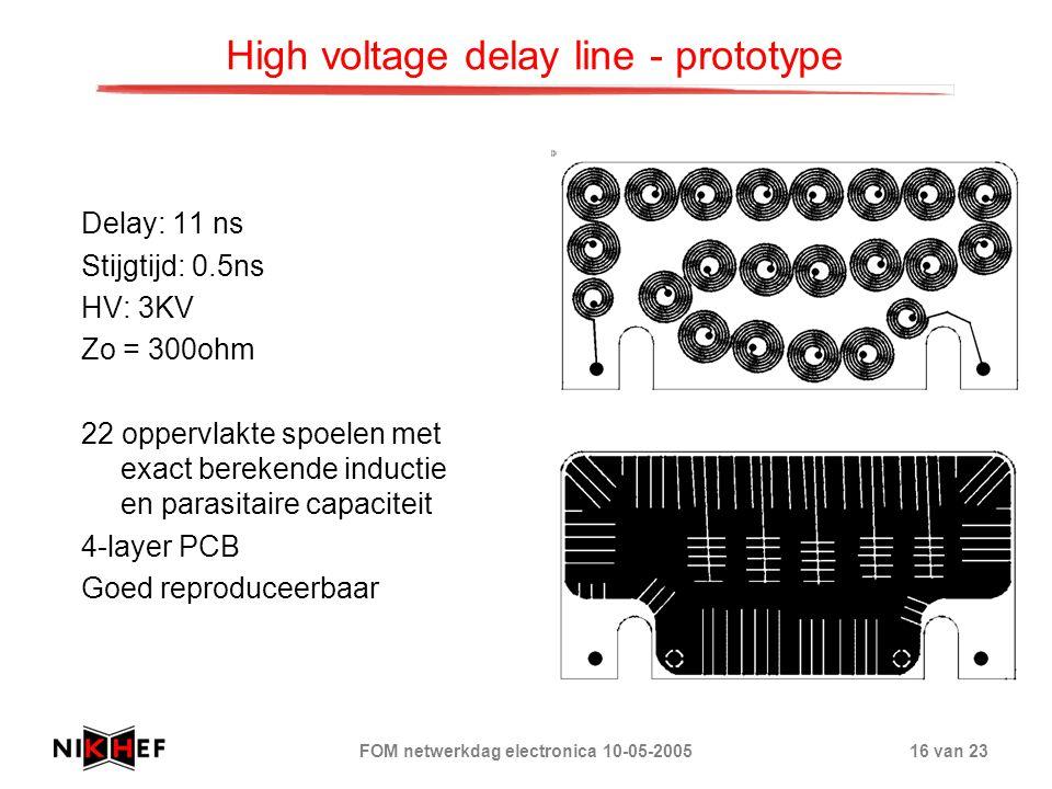 FOM netwerkdag electronica 10-05-200516 van 23 High voltage delay line - prototype Delay: 11 ns Stijgtijd: 0.5ns HV: 3KV Zo = 300ohm 22 oppervlakte spoelen met exact berekende inductie en parasitaire capaciteit 4-layer PCB Goed reproduceerbaar