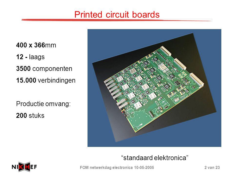 FOM netwerkdag electronica 10-05-20052 van 23 Printed circuit boards standaard elektronica 400 x 366mm 12 - laags 3500 componenten 15.000 verbindingen Productie omvang: 200 stuks