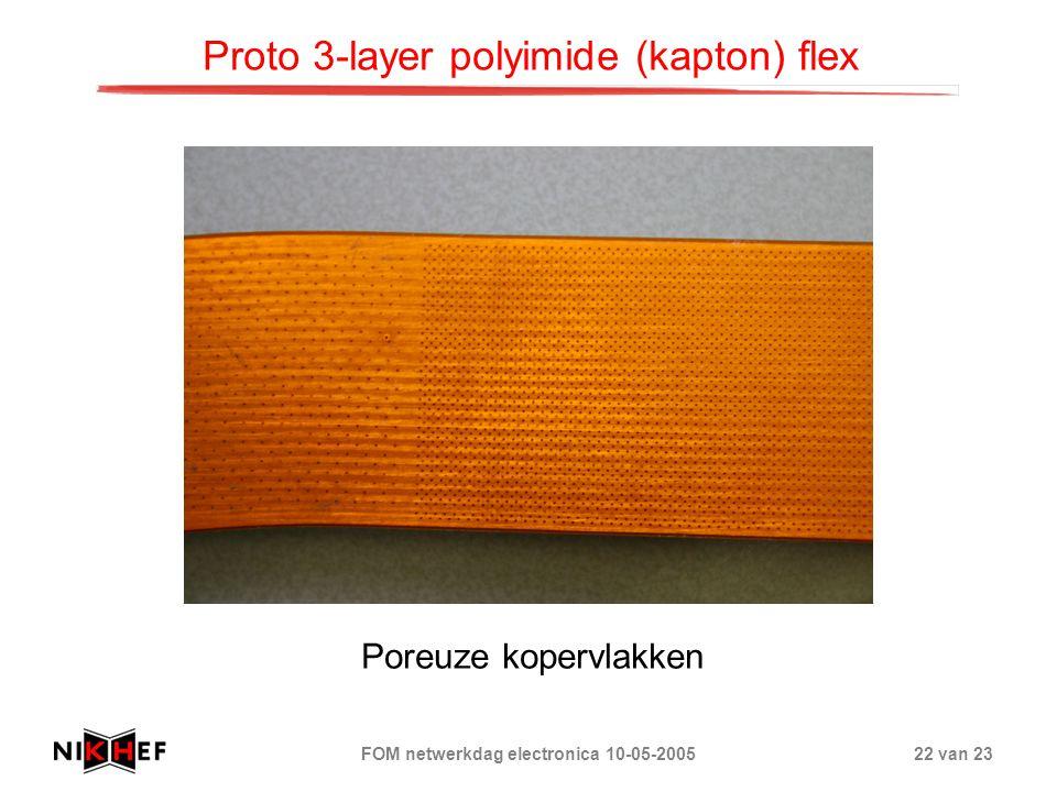 FOM netwerkdag electronica 10-05-200522 van 23 Proto 3-layer polyimide (kapton) flex Poreuze kopervlakken