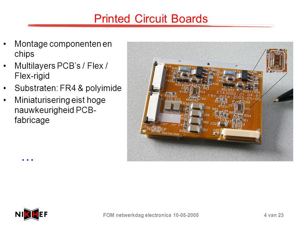 FOM netwerkdag electronica 10-05-20054 van 23 Printed Circuit Boards Montage componenten en chips Multilayers PCB's / Flex / Flex-rigid Substraten: FR4 & polyimide Miniaturisering eist hoge nauwkeurigheid PCB- fabricage …