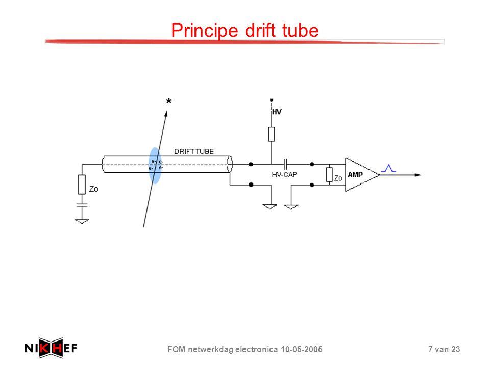 FOM netwerkdag electronica 10-05-200518 van 23 LHC-b vertex flexibele detector kabels 100 silicium detectors 100 cablesets 4 cables/set