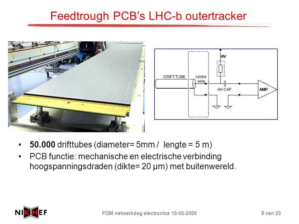 FOM netwerkdag electronica 10-05-20058 van 23 Feedtrough PCB's LHC-b outertracker 50.000 drifttubes (diameter= 5mm / lengte = 5 m) PCB functie: mechanische en electrische verbinding hoogspanningsdraden (dikte= 20 µm) met buitenwereld.