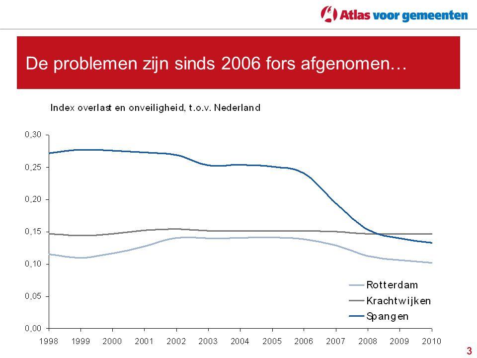 3 De problemen zijn sinds 2006 fors afgenomen…