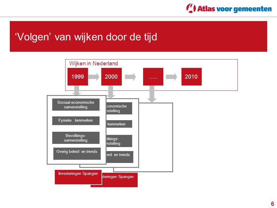 6 'Volgen' van wijken door de tijd 199920002010…..