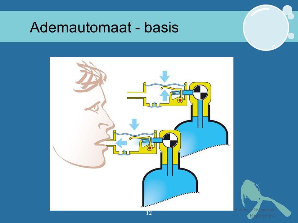 Ademautomaat - basis 12 3 Sters / Divemaster Hoofdstuk 4