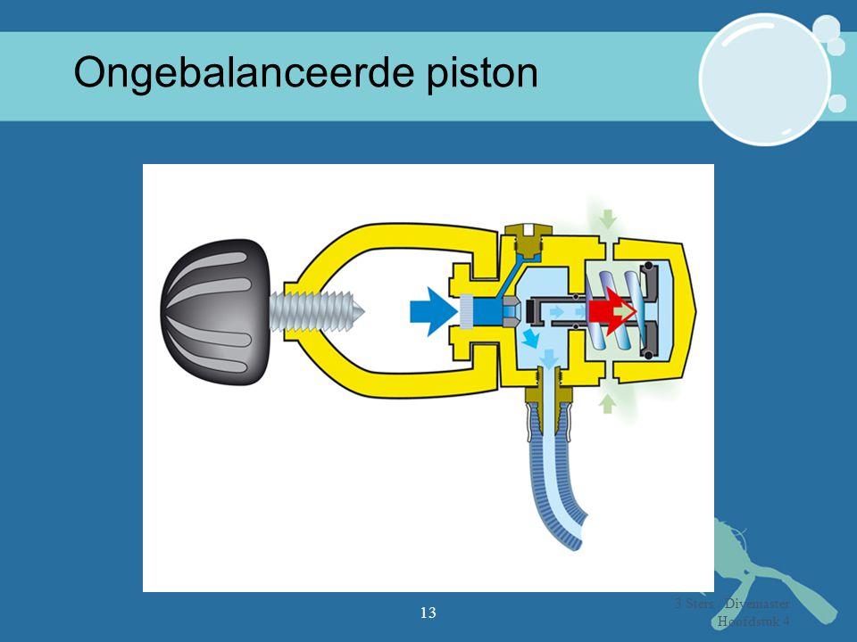 Ongebalanceerde piston 13 3 Sters / Divemaster Hoofdstuk 4