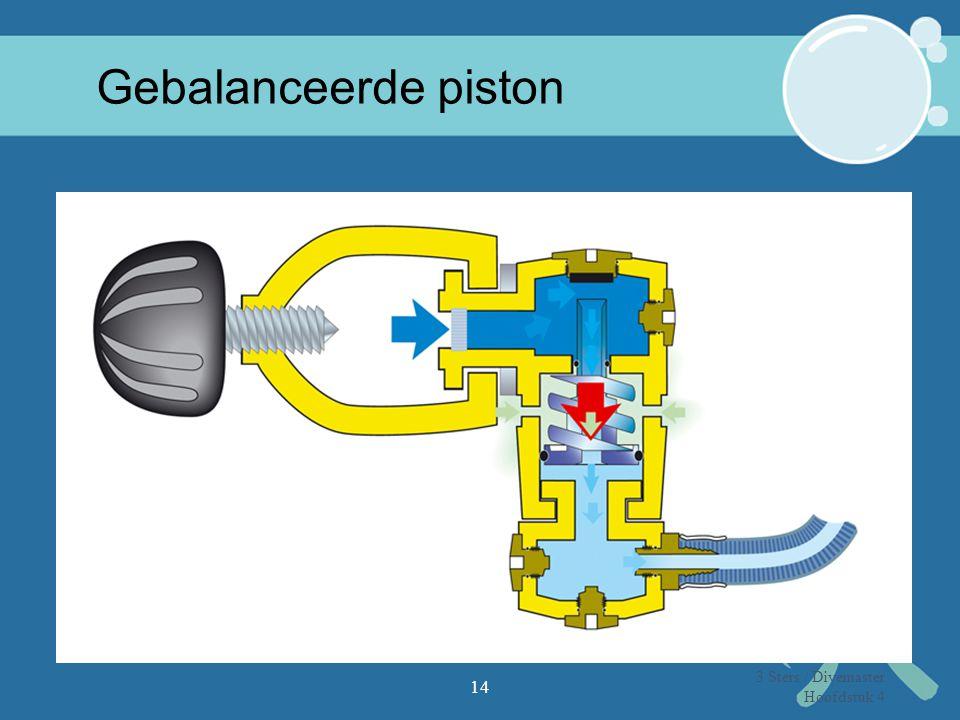 Gebalanceerde piston 14 3 Sters / Divemaster Hoofdstuk 4