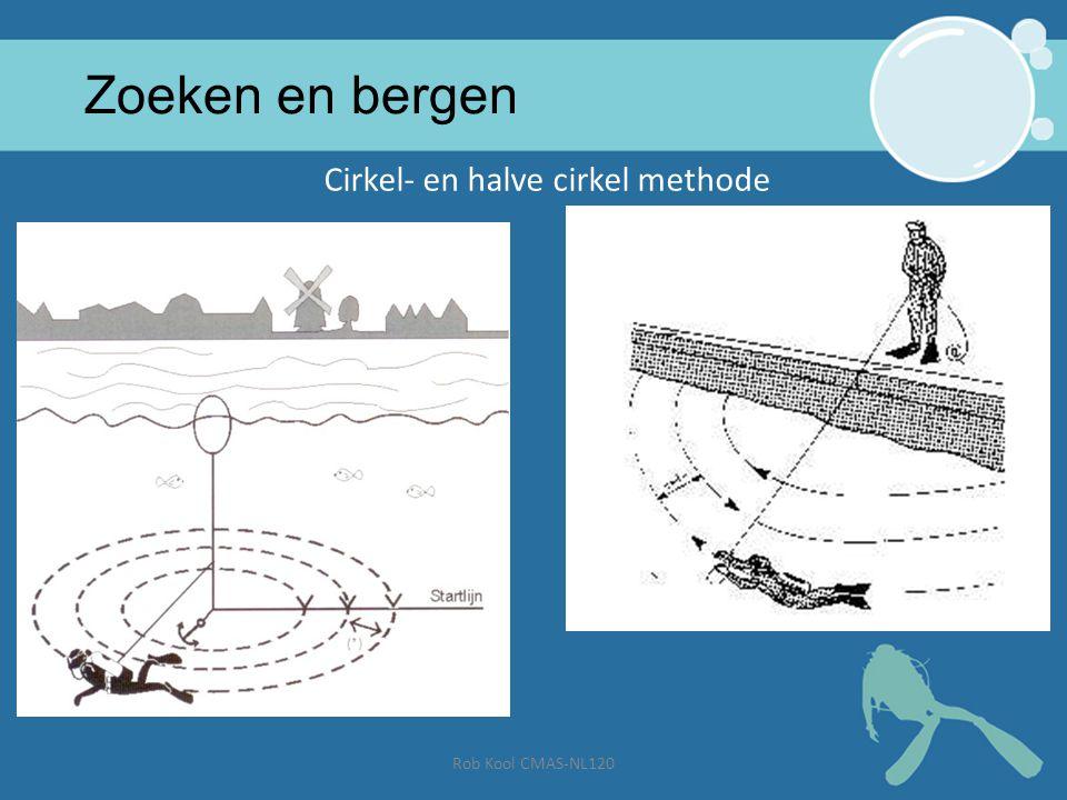 Zoeken en bergen Rob Kool CMAS-NL120 Cirkel- en halve cirkel methode