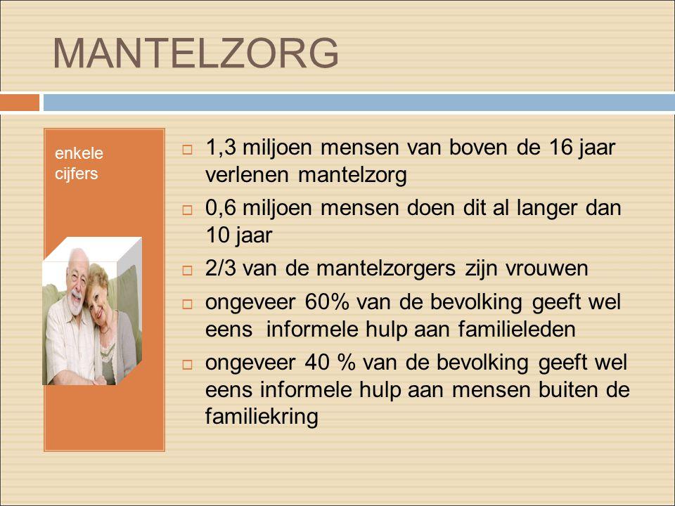 MANTELZORG enkele cijfers  1,3 miljoen mensen van boven de 16 jaar verlenen mantelzorg  0,6 miljoen mensen doen dit al langer dan 10 jaar  2/3 van
