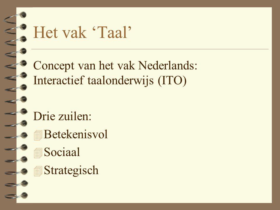 Het vak 'Taal' Concept van het vak Nederlands: Interactief taalonderwijs (ITO) Drie zuilen: 4 Betekenisvol 4 Sociaal 4 Strategisch