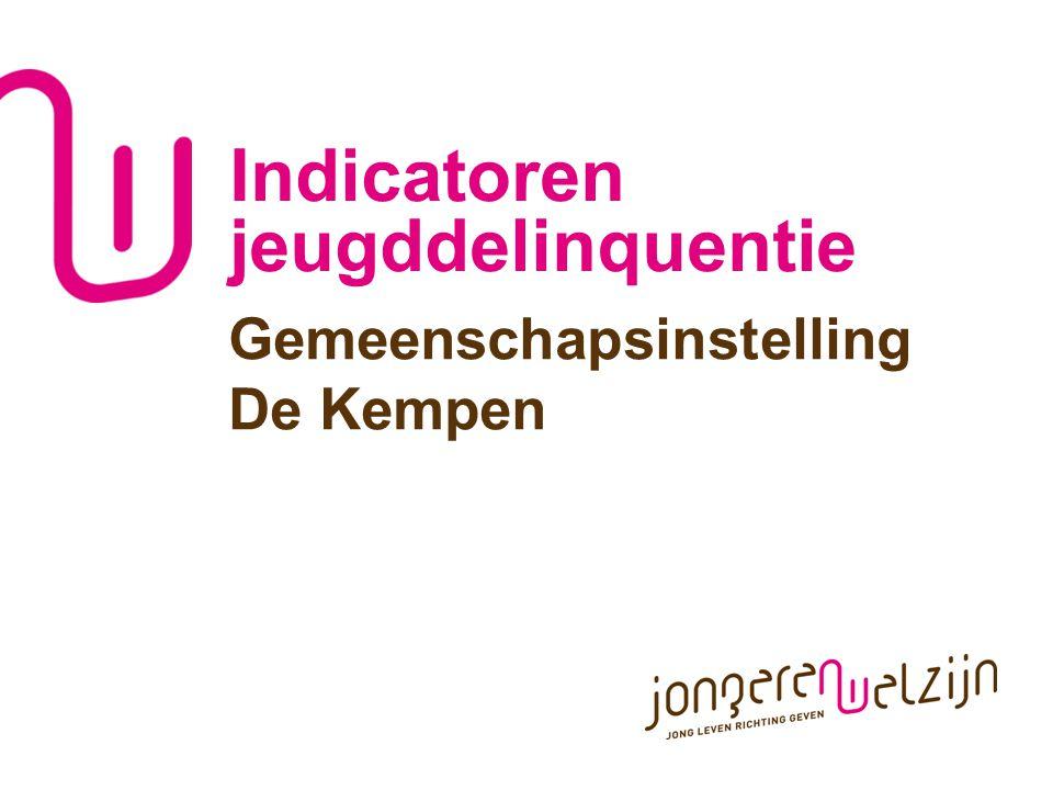 Indicatoren jeugddelinquentie Gemeenschapsinstelling De Kempen
