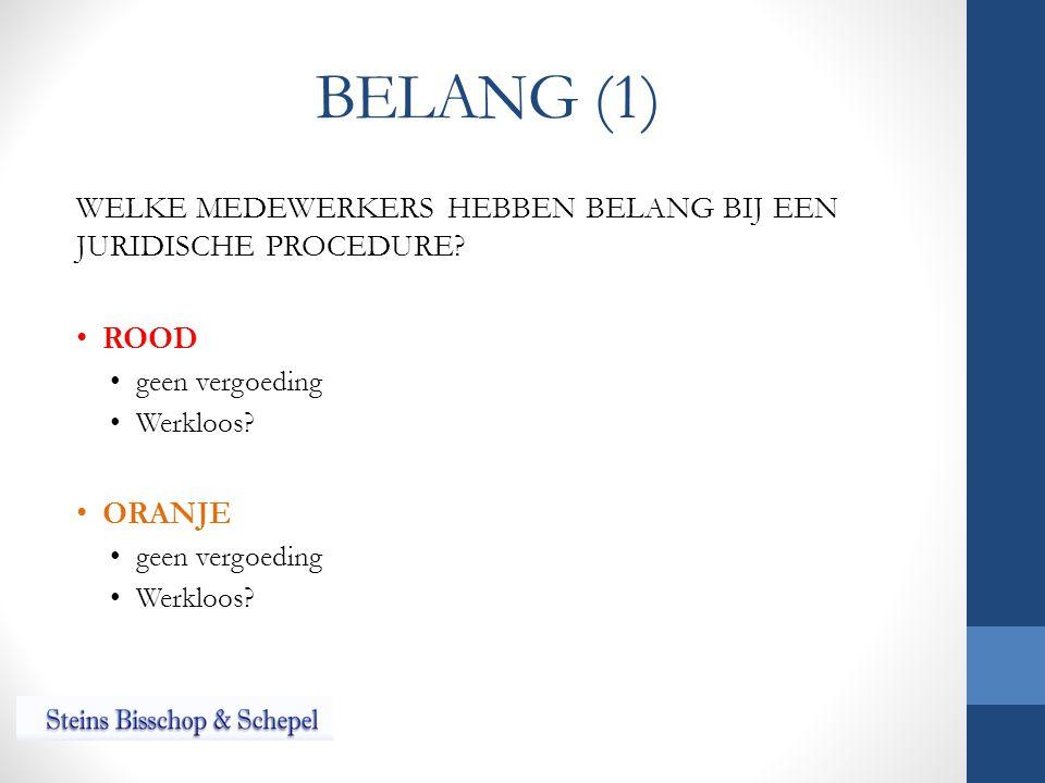 BELANG (1) WELKE MEDEWERKERS HEBBEN BELANG BIJ EEN JURIDISCHE PROCEDURE.