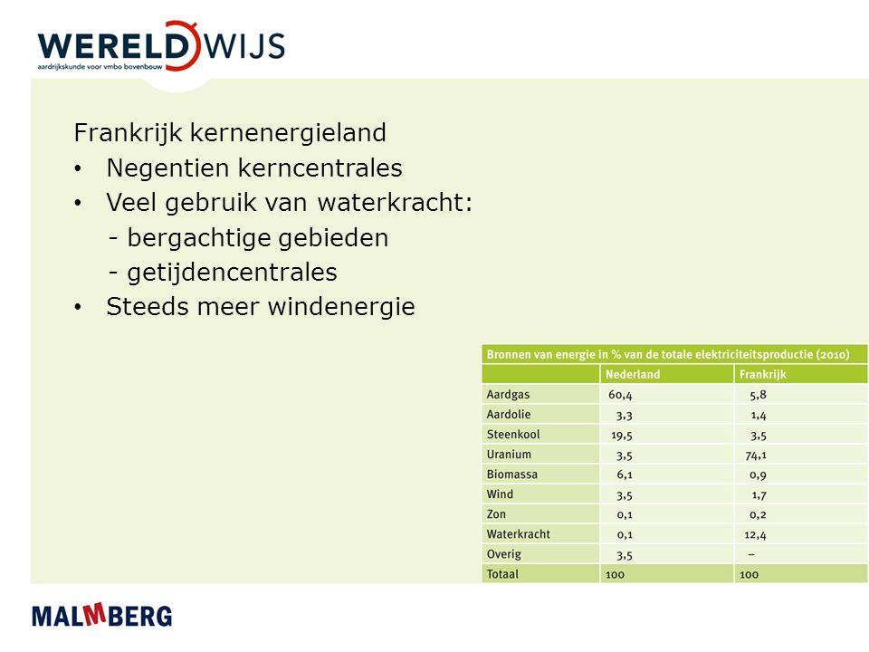 Paragraaf 2 Het gebruik van energie in Nederland en Frankrijk Toenemend energieverbruik Na WOII: meer welvaart, bevolkingsgroei - toename energieverbruik - toename omvang ecologische voetafdruk Nu: - wereld: toename - Europa: stabiel Frankrijk: meer inwoners, minder energieverbruik per inwoner dan Nederland