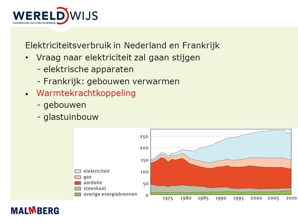 Overig energieverbruik in Nederland en Frankrijk Nederland: aardgasnet - verwarming - koken - aardgasgebruik daalt Frankrijk: nauwelijks aardgas - olie - steenkool Vervoer in Nederland en Frankrijk: - steeds meer fossiele brandstoffen - verwachting: afname