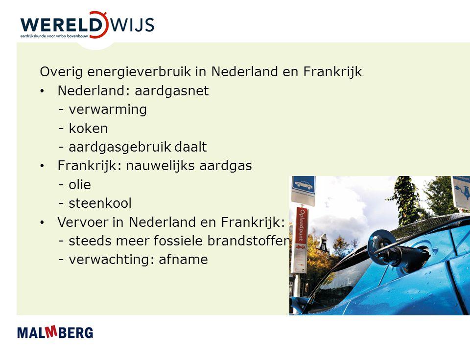Overig energieverbruik in Nederland en Frankrijk Nederland: aardgasnet - verwarming - koken - aardgasgebruik daalt Frankrijk: nauwelijks aardgas - oli