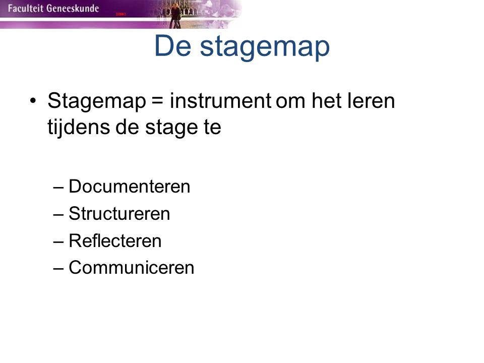 De stagemap Stagemap = instrument om het leren tijdens de stage te –Documenteren –Structureren –Reflecteren –Communiceren