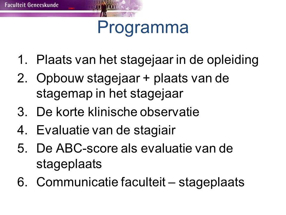 Programma 1.Plaats van het stagejaar in de opleiding 2.Opbouw stagejaar + plaats van de stagemap in het stagejaar 3.De korte klinische observatie 4.Ev