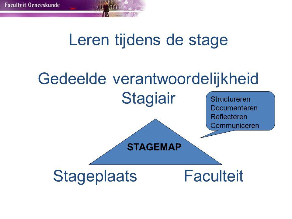 Leren tijdens de stage Gedeelde verantwoordelijkheid Stagiair Stageplaats Faculteit STAGEMAP Structureren Documenteren Reflecteren Communiceren