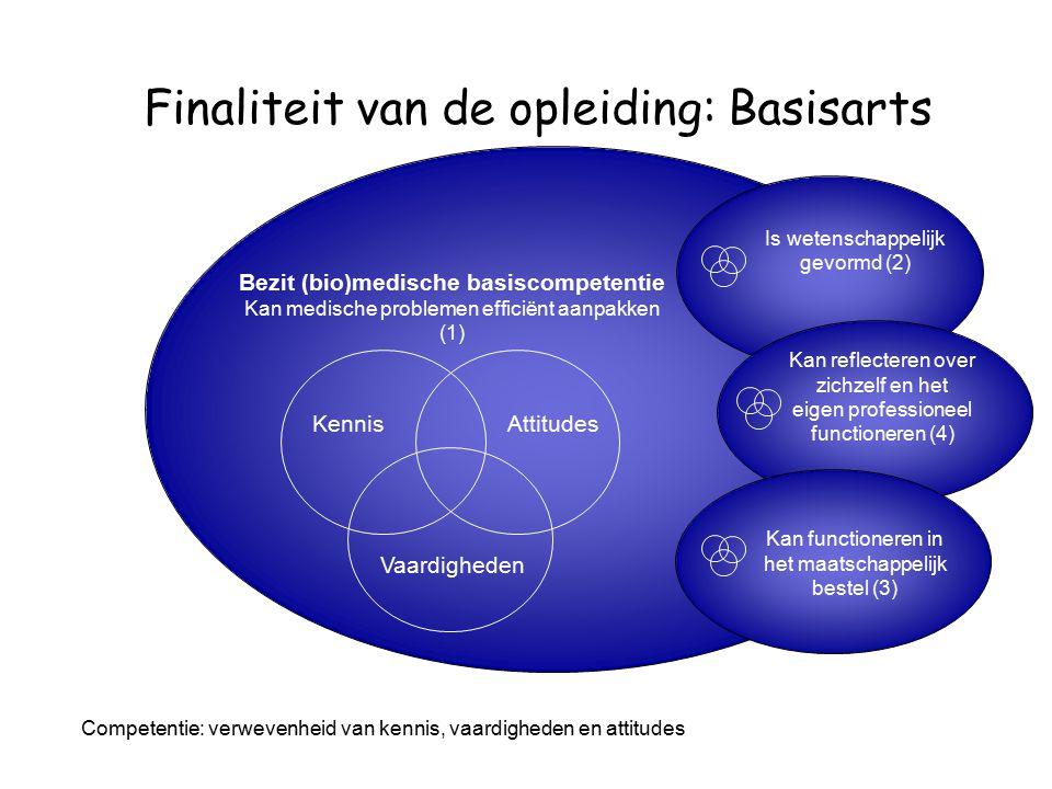 Finaliteit van de opleiding: Basisarts Bezit (bio)medische basiscompetentie Kan medische problemen efficiënt aanpakken (1) Is wetenschappelijk gevormd