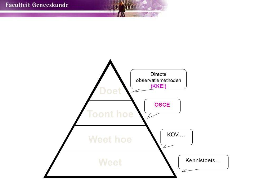 Weet Toont hoe Weet hoe Doet Directe observatiemethoden (KKE!) OSCE KOV,… Kennistoets…